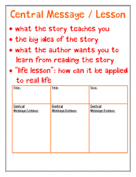 Anchor Chart Paper Central Message Lesson Mini Anchor Chart