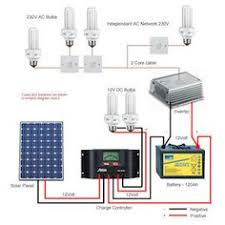 ti solar power inverters block diagram circuit diagrams all in one 8w solar security light 112 led motion sensor
