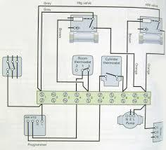 s plan heating system wiring diagram wiring diagram shrutiradio s plan plus heating system at S Plan Central Heating Wiring Diagram
