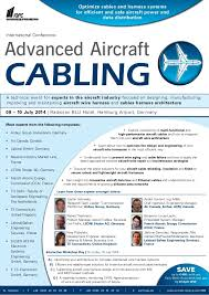 international conference aircraft cabling Aircraft Wire Harness Assembly explore innovations of multi functional and high performance aircraft cables and how to