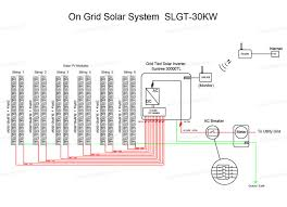 30kw grid tied solar system including solar pv combiner box and 30kw grid tied solar system including solar pv combiner box and other solar energy equipments