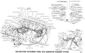 mustang wiring harness diagram elegant 1965 ford wiring diagram 1965 ford falcon dash wiring diagram mustang wiring harness diagram elegant 1965 ford wiring diagram falcon dash within 19 galaxie mustang of mustang wiring harness diagram on ford wiring