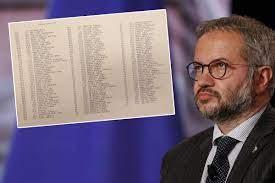 Ecco i nomi dei traditori della patria che hanno votato il Mes: Claudio  Borghi li sputtana su Twitter - Rassegne Italia