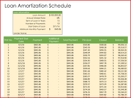 download amortization schedule elegant amortization schedule excel download resume for a job