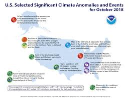 National Climate Report October 2018 State Of The