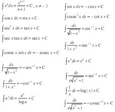 Integrals Calculus Under Fontanacountryinn Com