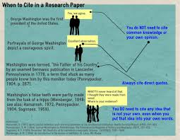 017 Research Paper Image How To Cite Apa Museumlegs