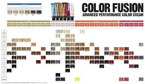 Paul Mitchell Color Wheel 4 Template Format