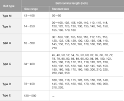 Bando V Belt Size Chart Best Picture Of Chart Anyimage Org