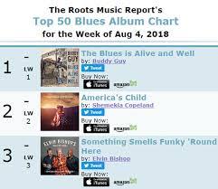 Shemekia Copeland Charts