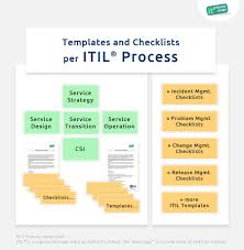 itil process itil checklists it process wiki