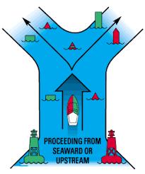 Buoy Symbols Chart The Buoyage System Canadian Safe Boating Course