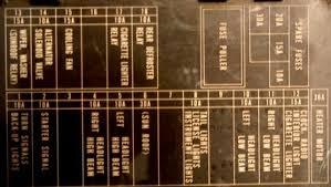 1994 honda civic fuse box location freddryer co 93 Civic Fuse Diagram 37 1994 honda civic dx fuse box diagram knowing 93 1994 honda civic fuse box