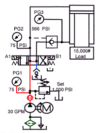 book chapter directional control valves pilot operated check valve on running away load at rest pump running