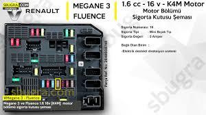 megane 3 fluence engine division fuse box scheme diagram youtube renault megane fuses for electric windows at Megane 2 Fuse Box Diagram