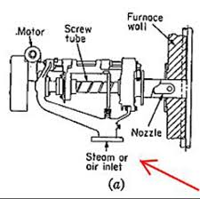 Fantastic steam boiler piping diagram ornament wiring diagram