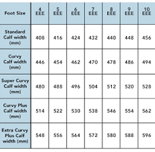 Calf Measurement Chart The Boot Fit Guide Ambrose Wilson