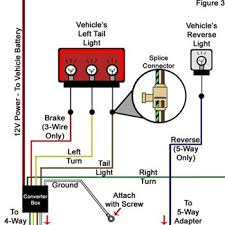 troubleshooting 4 and 5 way wiring installations etrailer com standard wire colors are listed but check connections by function if colors vary