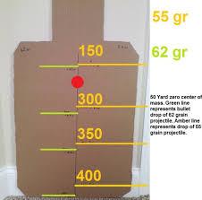 223 Ballistics Chart 50 Yards The Rifleman Part 3 Ballistics
