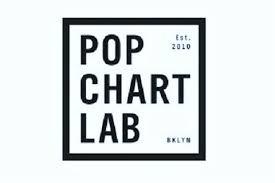 Pop Chart Lab Coupon Pop Chart Lab 40 Off Harry Potter Print Hipshopdeals