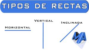 horiztal tipos de rectas horizontal vertical e inclinada youtube