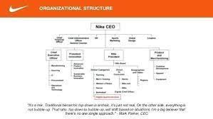 Nike Corporate Structure Chart Nikes Organizational Structure Pros Cons In 2019