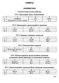 Ответы к тестам по физике класс Громцева by vasya issuu page 1