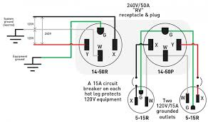 fifth wheel rv 50 amp wiring diagram Camper 30 Amp Rv Wiring Diagram How to Wire 30 Amp RV Outlet