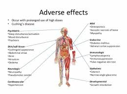 Steroids Side Effects Steroid Side Effects Med Stuff Pinterest Side Effects