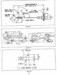 Chevy Transmission Interchange Chart Paradigmatic 4l60e Transmission Interchange Chart 4l60e