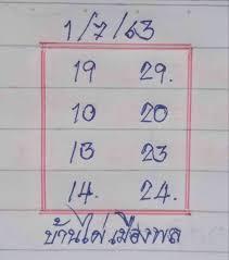 หวยบ้านไผ่ ชุด 2 ตัวบนล่าง งวด1/7/63