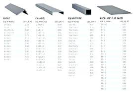 Steel I Beam Prices Trinidad Ekuz Info