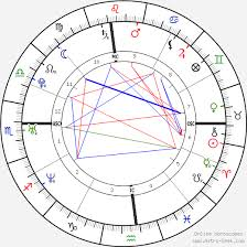 James Franco Birth Chart James Franco Birth Chart Horoscope Date Of Birth Astro