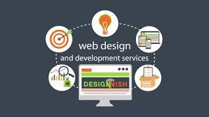 Cheap Web Design Leicester Web Design And Development Specialist Designnish Leicester