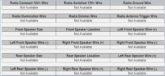 1997 vw passat car stereo and wiring diagram fasett info 2001 vw passat stereo wiring diagram 1997 vw passat car stereo and wiring diagram