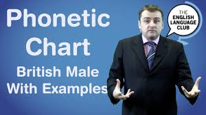 Knowing the phonetic symbols will mean that you can look up the pronunciation of any word, as most dictionaries list the phonetic spellings. Phonetic Chart British Male Voice With Examples Youtube