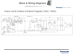 building wiring diagram basic house wiring diagrams detailed building wiring diagram flow diagram house wiring diagram symbols error code flow chart large house wiring building wiring diagram