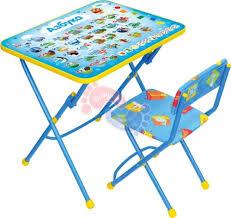 <b>Комплект детской мебели Ника</b> КУ1. Купить набор <b>мебели</b> КУ1/9 ...