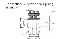 half sectional elevation of a slip ring embly