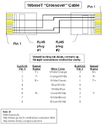 port expansion crossover cable wiring diagram