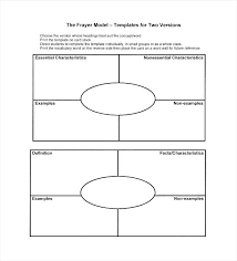 Frayer Model Map Model Template Frayer Pdf 4 Per Page Word Gulflifa Co