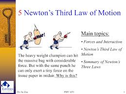 4 newton s second law of motion