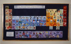 periodic table quilt department of chemistry simon fraser  periodic table quilt