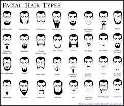 Boy Hairstyle Names guy hairstyle names best hairstyles 2017 3249 by stevesalt.us
