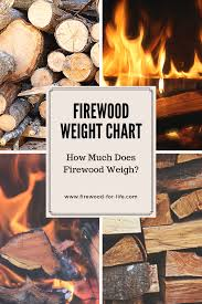 Firewood Weight Chart Firewood Weight Can Be Determined By Several Different