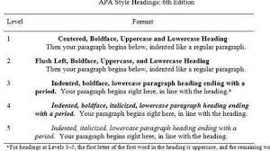 Apa Style Edition 6 Dissertation Chapter Headings Apa 6th Coursework Example