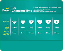 Underjams Size Chart Scientific Pampers Easy Ups Size Chart 2019