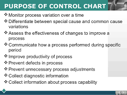 Purpose Of Chart Jf608 Quality Control Unit 3