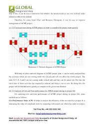 about korea essay kitesurfing