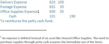Petty Cash Reimbursement Establishing And Reimbursing The Petty Cash Fund Open Textbooks